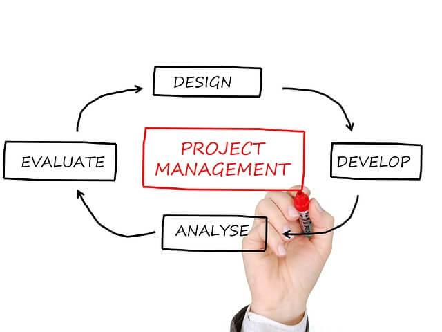 nombre ideal para proyectos